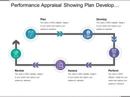 Performance Appraisal Showing Plan Develop Perform Assess And Review