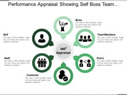 Performance Appraisal Showing Self Boss Team Member Peers And Customers