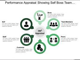 Performance Appraisal Showing Self Boss Team Member Peers And Customers