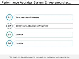 Performance Appraisal System Entrepreneurship Development Programme Strategic Planning Cpb