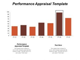 Performance Appraisal Template Ppt Powerpoint Presentation Layouts Images Cpb