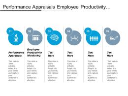Performance Appraisals Employee Productivity Monitoring Enterprise Risk Management Cpb