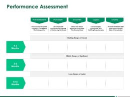 Performance Assessment Action Plan Ppt Powerpoint Presentation Professional Gridlines