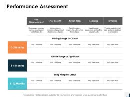 Performance Assessment Post Development Ppt Powerpoint Presentation Icon Example File