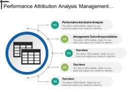 performance attribution analysis management tasks responsibilities partnership structure cpb