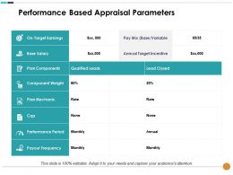 Performance Based Appraisal Parameters Base Salary Plan Mechanic