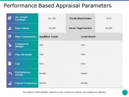 Performance Based Appraisal Parameters On Target Earnings Base Salary