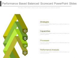 Performance Based Balanced Scorecard Powerpoint Slides