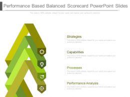 performance_based_balanced_scorecard_powerpoint_slides_Slide01