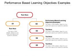 Performance Based Learning Objectives Examples Ppt Powerpoint Presentation Inspiration Picture Cpb
