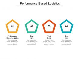 Performance Based Logistics Ppt Powerpoint Presentation Icon Rules Cpb
