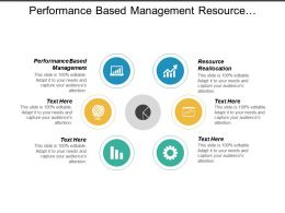 Performance Based Management Resource Reallocation Consumes Reports Consumer Marketing Cpb