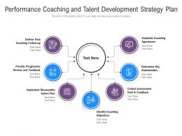 Performance Coaching And Talent Development Strategy Plan