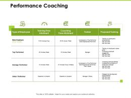 Performance Coaching Average Performer Ppt Powerpoint Presentation Shapes