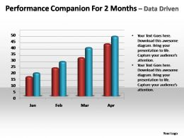 performance companion for 2 month data driven powerpoint Templates