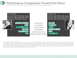 Performance Comparison Powerpoint Show