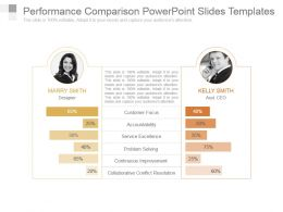 Performance Comparison Powerpoint Slides Templates