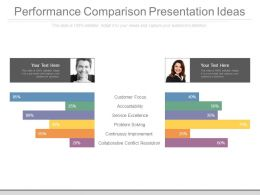 Performance Comparison Presentation Ideas