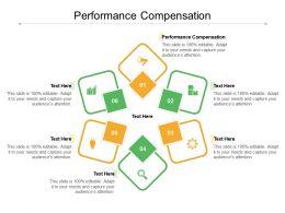 Performance Compensation Ppt Powerpoint Presentation Slides Layout Cpb