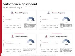 Performance Dashboard Financial Internal Perspective Powerpoint Presentation Format Ideas