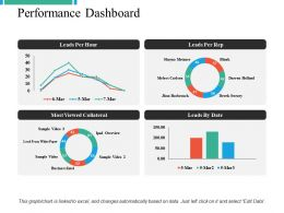 Performance Dashboard Ppt Powerpoint Presentation File Clipart Images