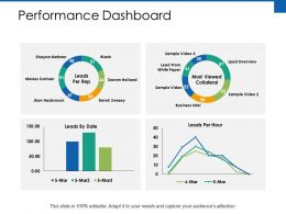 Performance Dashboard Ppt Powerpoint Presentation File Ideas