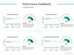 Performance Dashboard Ppt Powerpoint Presentation Portfolio Slides