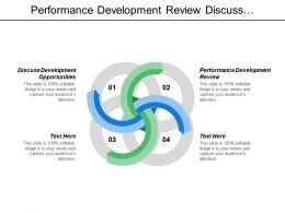 Performance Development Review Discuss Development Opportunities Managed Service