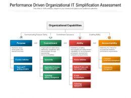 Performance Driven Organizational IT Simplification Assessment