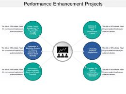 Performance Enhancement Projects