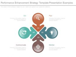 Performance Enhancement Strategy Template Presentation Examples