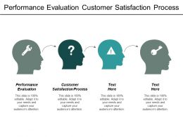 Performance Evaluation Customer Satisfaction Process Strategic Business Plan Cpb