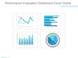 Performance Evaluation Dashboard Excel Charts Powerpoint Topics