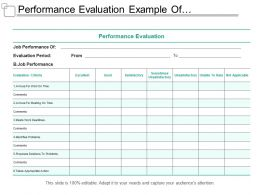 Performance Evaluation Example Of Powerpoints Layouts
