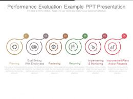 Performance Evaluation Example Ppt Presentation