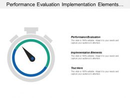 Performance Evaluation Implementation Elements Leadership Team Policy Formulation