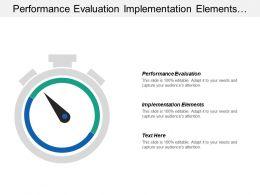 Performance Evaluation Implementation Elements Leadership Team Policy Formulation