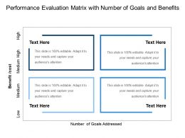 Performance Evaluation Matrix With Number Of Goals And Benefits