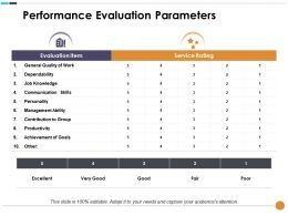 Performance Evaluation Parameters Communication Skills Personality