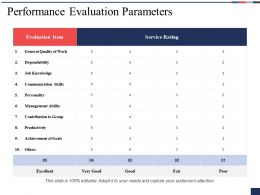 Performance Evaluation Parameters Productivity Ppt Powerpoint Presentation File Model
