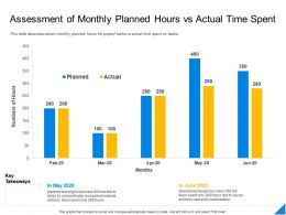 Performance Evaluation Parameters Project Assessment Of Monthly Planned Hours Vs Actual Time Spent Ppt Visuals