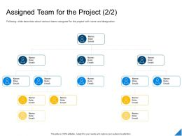 Performance Evaluation Parameters Project Assigned Team For The Project Role Ppt Powerpoint Model