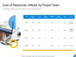 Performance Evaluation Parameters Project Cost Of Resources Utilized By Project Team Ppt Inspiration
