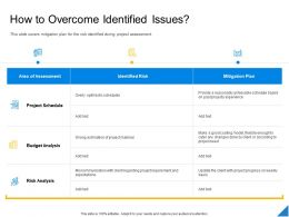Performance Evaluation Parameters Project How To Overcome Identified Issues Ppt Styles
