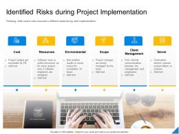 Performance Evaluation Parameters Project Identified Risks During Project Implementation Ppt Show