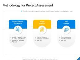 Performance Evaluation Parameters Project Methodology For Project Assessment Ppt Example