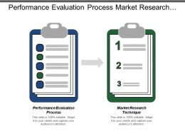 Performance Evaluation Process Market Research Technique Marketing Control