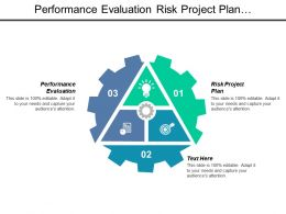 Performance Evaluation Risk Project Plan Development Action Plan Cpb