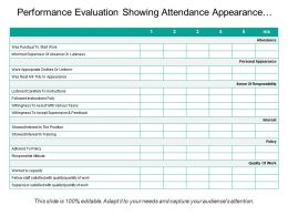 Performance Evaluation Showing Attendance Appearance Interest Policy
