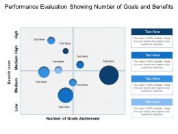 Performance Evaluation Showing Number Of Goals And Benefits